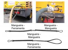 cable.segurança_usos